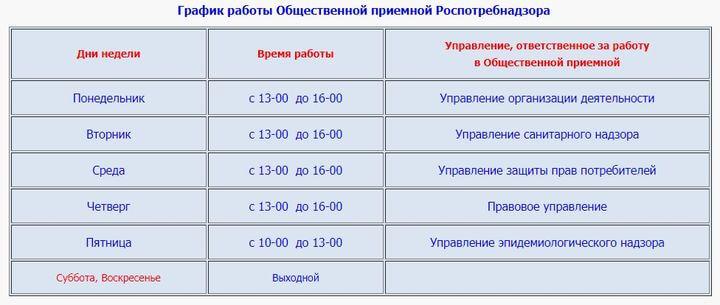График приема граждан в Роспотребнадзоре