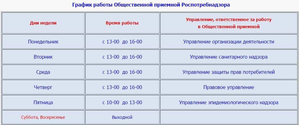 График приема населения Роспотребнадзора